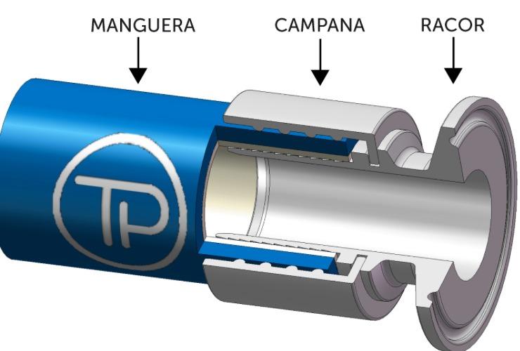 manguera 1